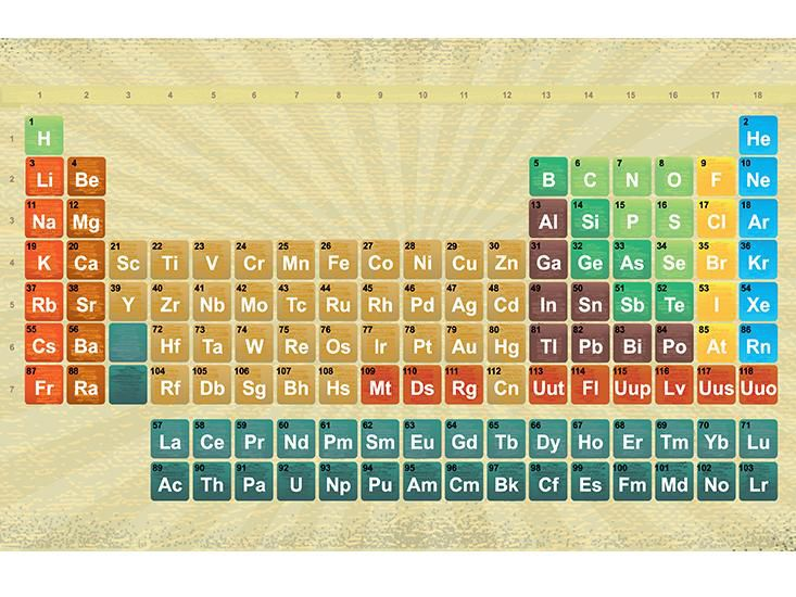 When Will We Reach The End Of The Periodic Table Science