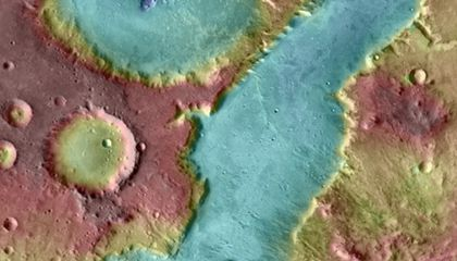 Mystery of the Martian Methane