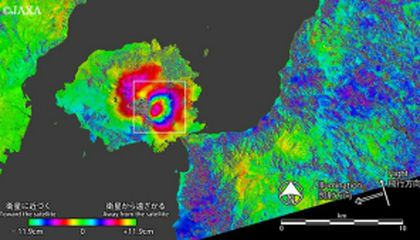 Volcano Emergency blog image