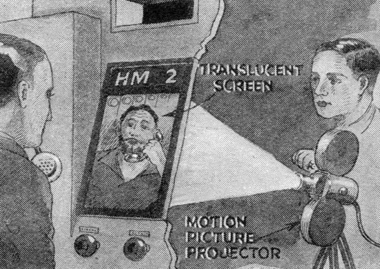 """""""Television"""" of the future, as explained in Science and Invention"""