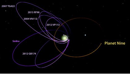 New Study Knocks Theory of Planet Nine's Existence Out of Orbit
