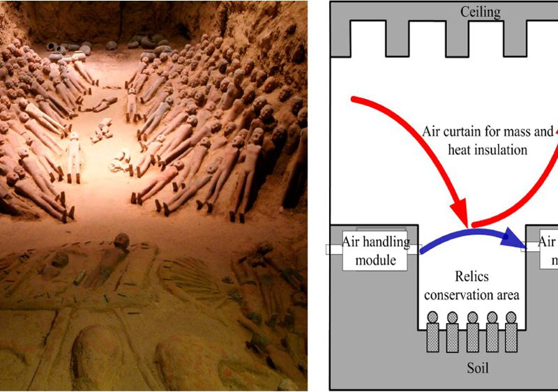 Chinese relics in disrepair and the study authors' proposed fix for the terracotta soldiers.