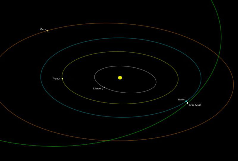 May13_asteroidflyby_main.jpg
