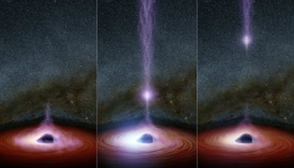 A Black Hole's Bursting Corona blog image