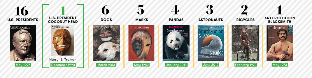 covers of Smithsonian magazine over the years- 16 presidents, 1 coconut president, 6 dogs, 5 masks, 4 pandas, 4 astronauts, 2 bicycles, 1 anti-pollution blacksmith