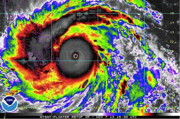 The Biggest Hurricane In The World Ever