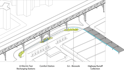 Seven Ways to Revamp Deserted Spaces Under New York City's Highways and Elevated Trains