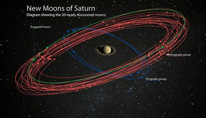 Researchers Discovered 20 Tiny New Moons Circling Saturn
