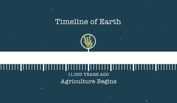 Preview thumbnail for video'The Past, Present and Future of Agriculture