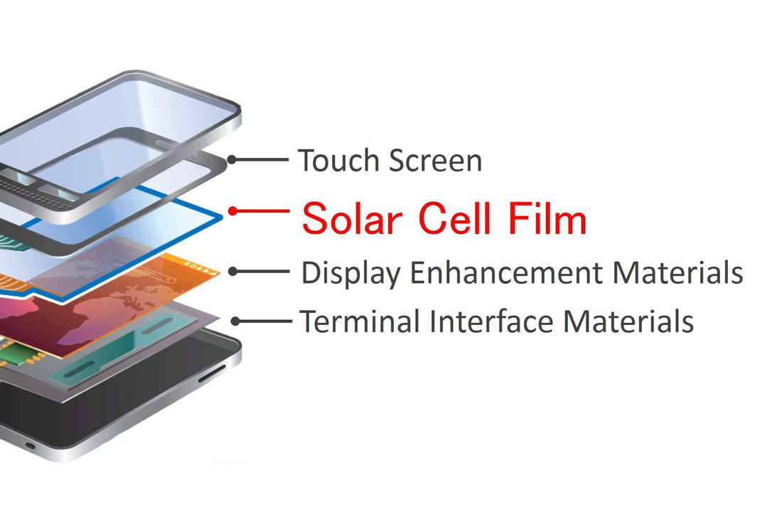 Solar Panels In The Screens Of Smartphones Could Devices Innovation Smithsonian