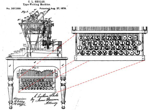 U.S. Patent No. 207,559. The first appearance of the QWERTY keyboard.
