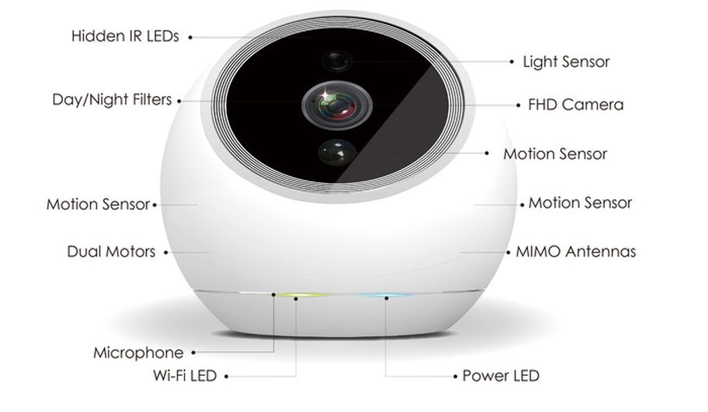 The iCamPro brings James Bond-esque technology to people's homes with motion detectors and HD cameras.