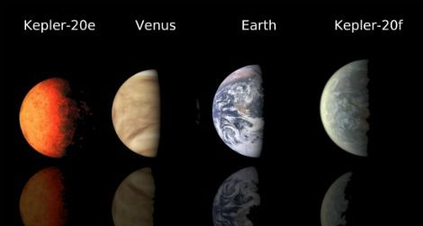 A comparison of the two newly-discovered planets with Venus and Earth