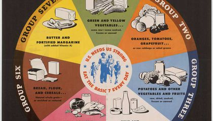 Grab Your Fork and Travel Back in Time With These Old USDA Dietary Guidelines