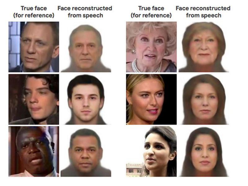 Artificial Intelligence Generates Humans' Faces Based on