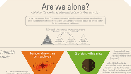 Choose Your Own Alien Adventure – The Drake Equation Gets Interactive