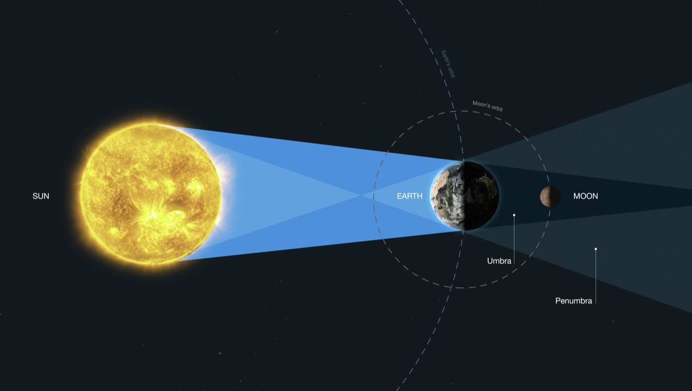 Scientists Use Moon as Mirror in Hunt for Extraterrestrial Life