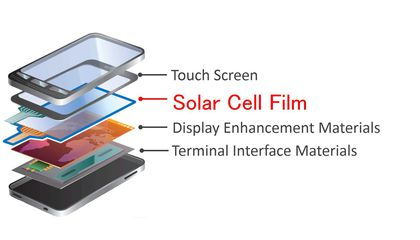 Solar Panels in the Screens of Smartphones Could Power the Devices