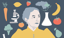 The First Female Student at MIT Started an All-Women Chemistry Lab and Fought for Food Safety