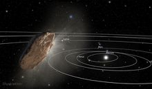 Astronomers Spot a Comet That Likely Came From a Different Solar System