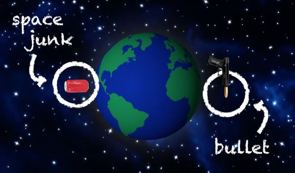 Preview thumbnail for video'Ask Smithsonian: How Much Stuff Is in Orbit Around the Earth?