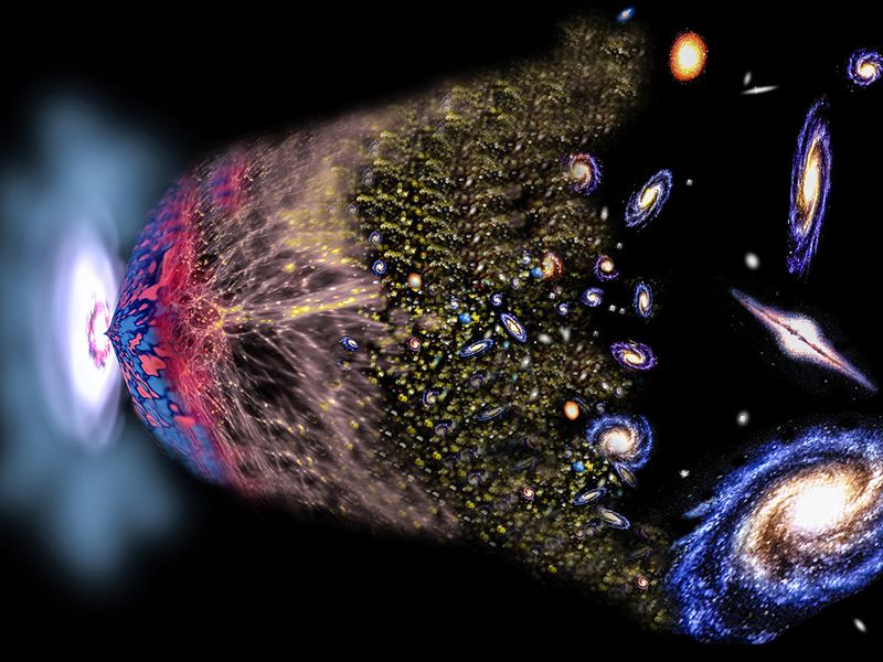 Image result for MYSTERY SOLVED: The Big Bang wasn't an explosion