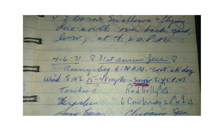 James Eike's field book entry for April 6, 1971; his 31st Anniversary. (Record Unit 7342 – James W. Eike Papers, 1927, 1950-1983, Box 1, Folder 8, Smithsonian Institution Archives.)