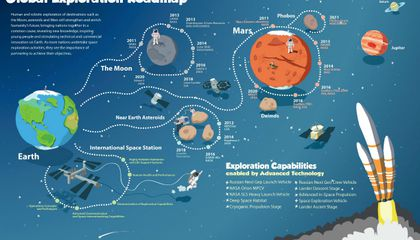 Clickable Space Exploration