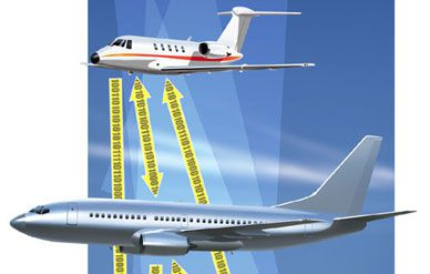 How Things Work: Aircraft Identification | Flight Today