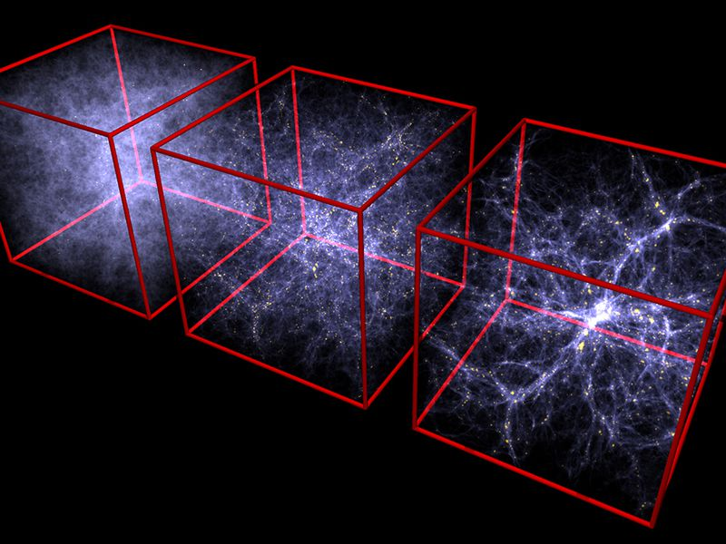 Cosmologists study the large-scale structure and evolution of the universe -- here imagined as it evolved (reading left to right) from 900 million years after the Big Bang to today.