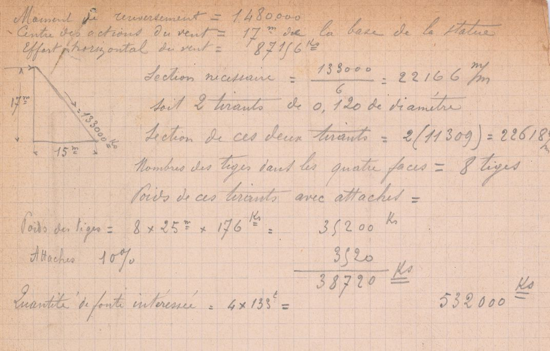 Page of Eiffel's calculations