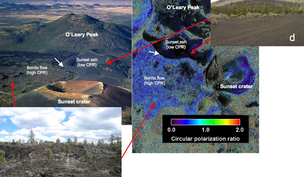 Sunset crater lava flow (high CPR) and ash deposits (low CPR).