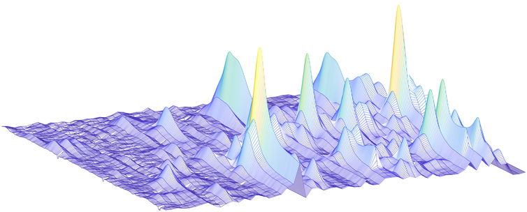 3D view of a portion of a breath sample data from a GC-MS instrument.