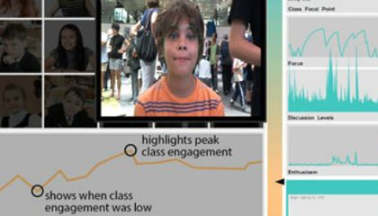 Can Facial Recognition Really Tell If a Kid Is Learning in Class?