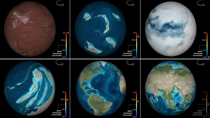 Image result for stages of the earth evolution