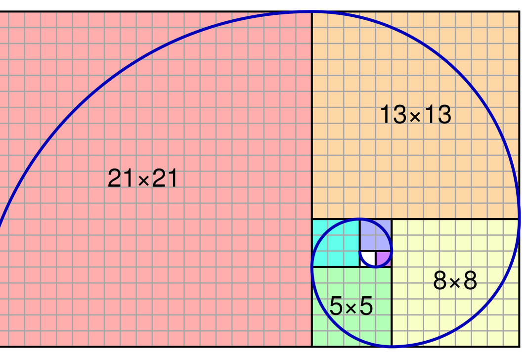 The Fibonacci Sequence Affects the Stock Market | Science ...