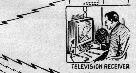 A professor of the future gives a lecture via television (1935)