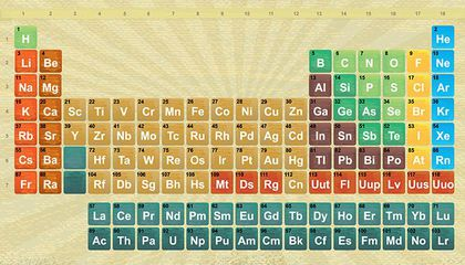 When Will We Reach the End of the Periodic Table?