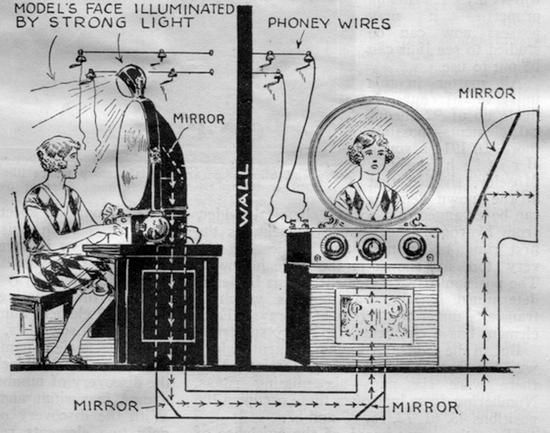 Another faked TV image concept using mirrors (1926)