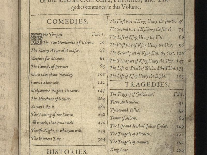 Table of Contents from the First Folio