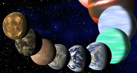 variety of planets