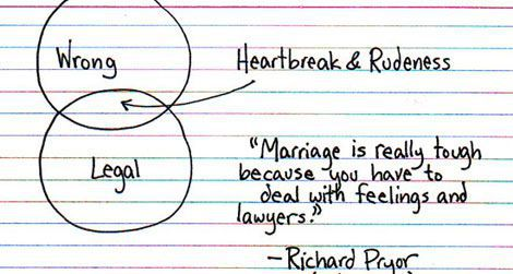 20120305090046richard-pryor-marriage-web.jpg