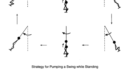 What's the Best Way to Swing a Playground Swing?