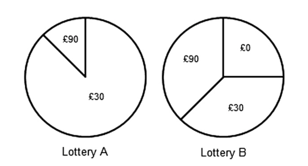 lottery charts.png