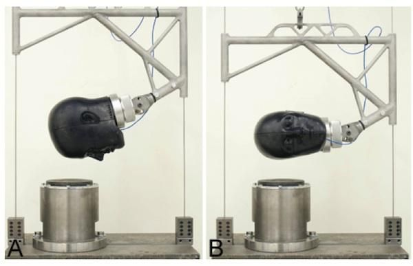 The impact system used in the study, simulating a frontal impact (A) and a side impact (B).