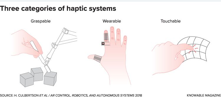Here's What the Future of Haptic Technology Looks (Or Rather