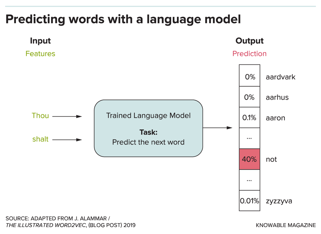 G-language-model-prediction-alt.png