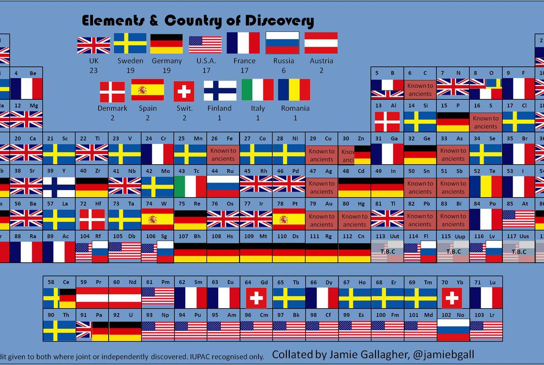 The Periodic Table Of Elemental Discoveries Smart News Smithsonian