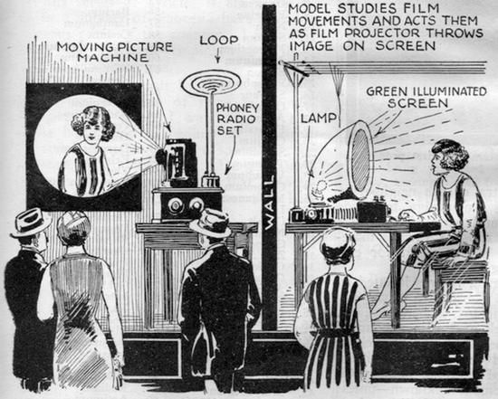 Faked TV demonstration illustrated in the August 1926 issue of Science and Invention