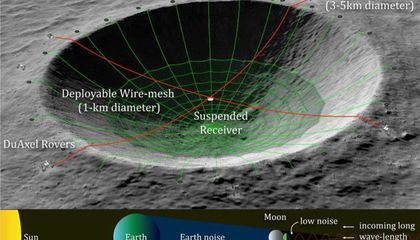 The Far Side of the Moon May Someday Have Its Own Telescope, Thanks to NASA Funding